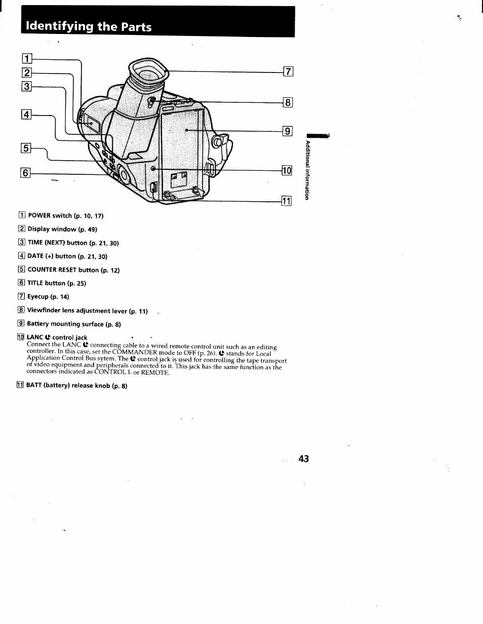 medium resolution of sony ccd wiring diagram