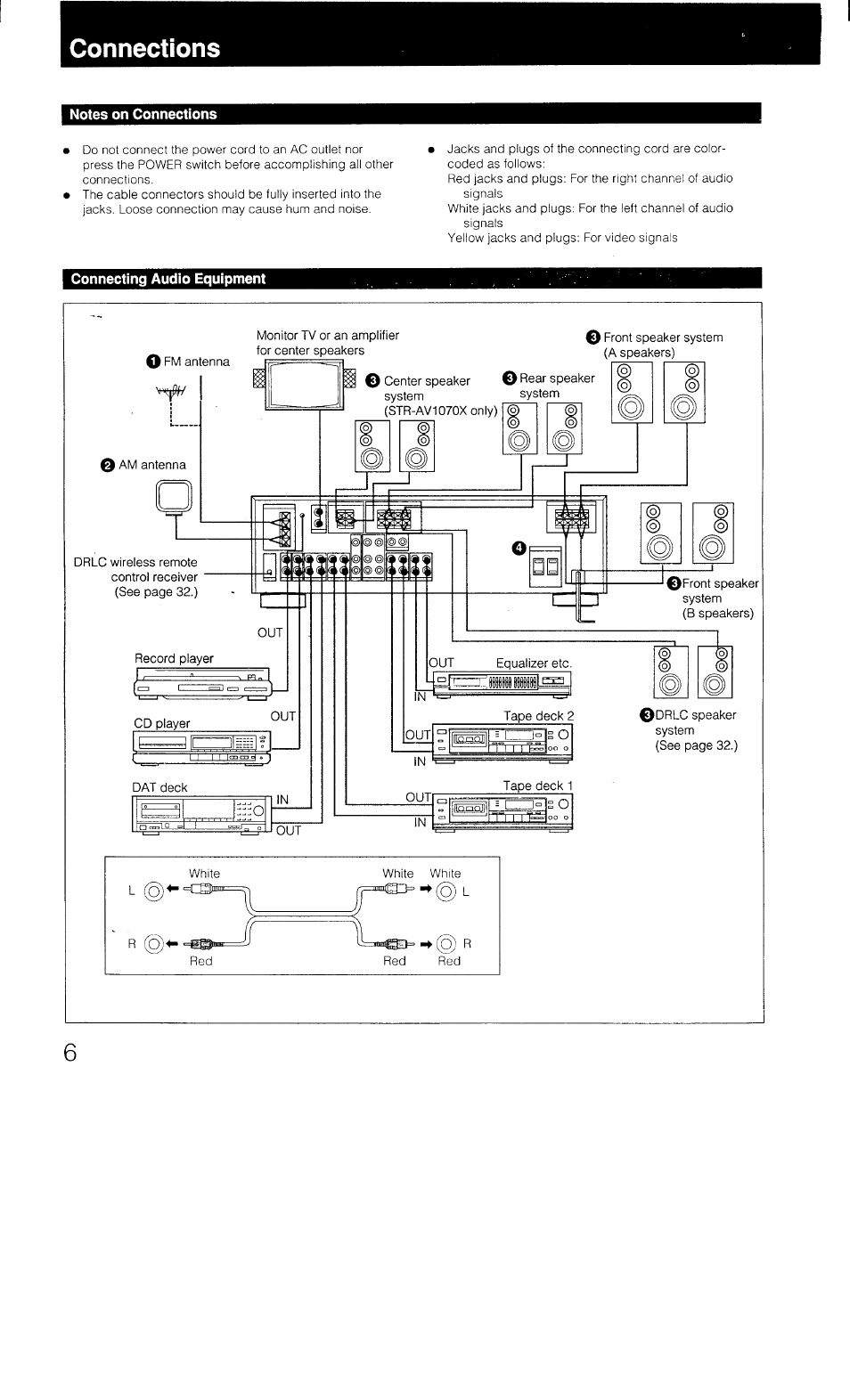 medium resolution of connections notes on connections connecting audio equipment sony str av1070x user manual page 6 43