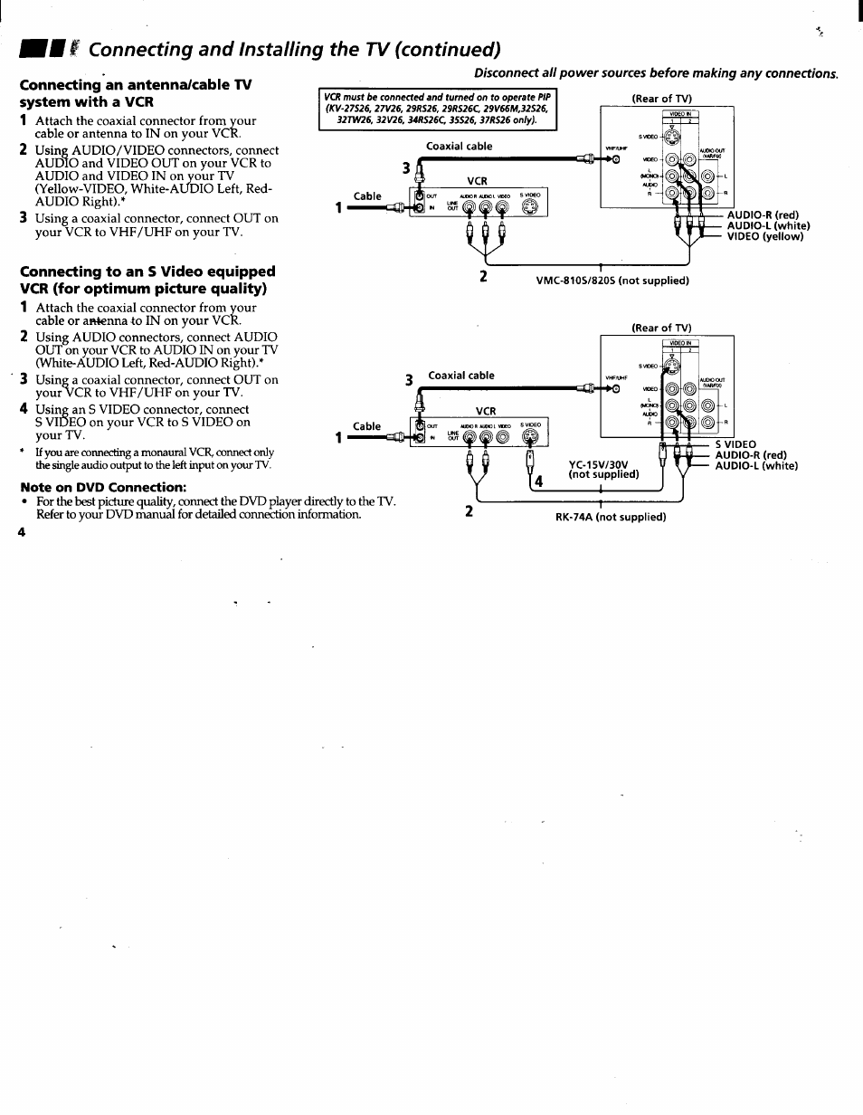 medium resolution of connecting an antenna cable tv system with a vcr connecting and installing the tv