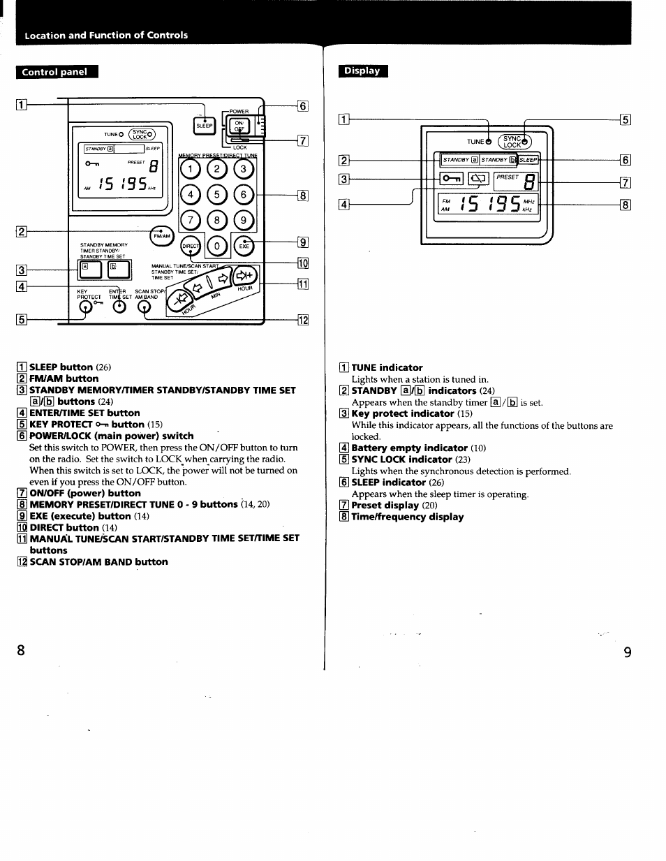 Location and function of controls, Control panel, Sleep