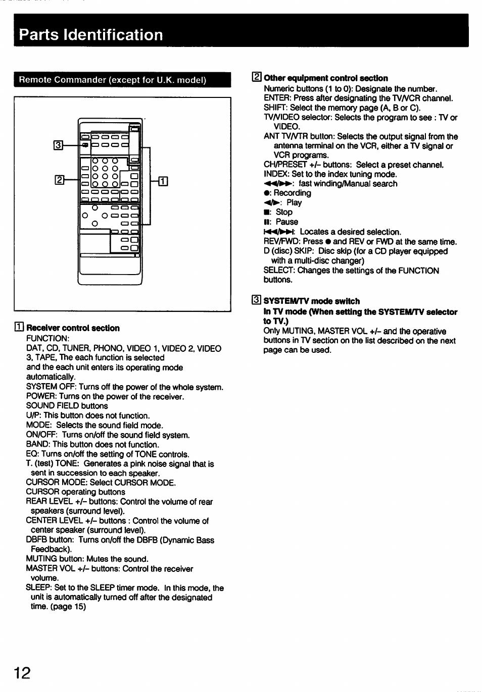 Parts identification, Qd receiver control section, D