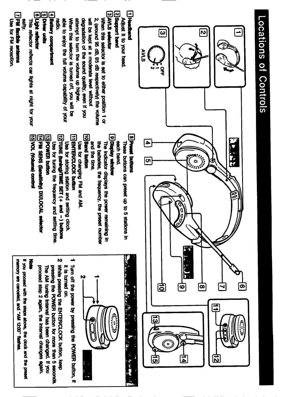 Locations of controls, M ilexms antenna, Dsupport band