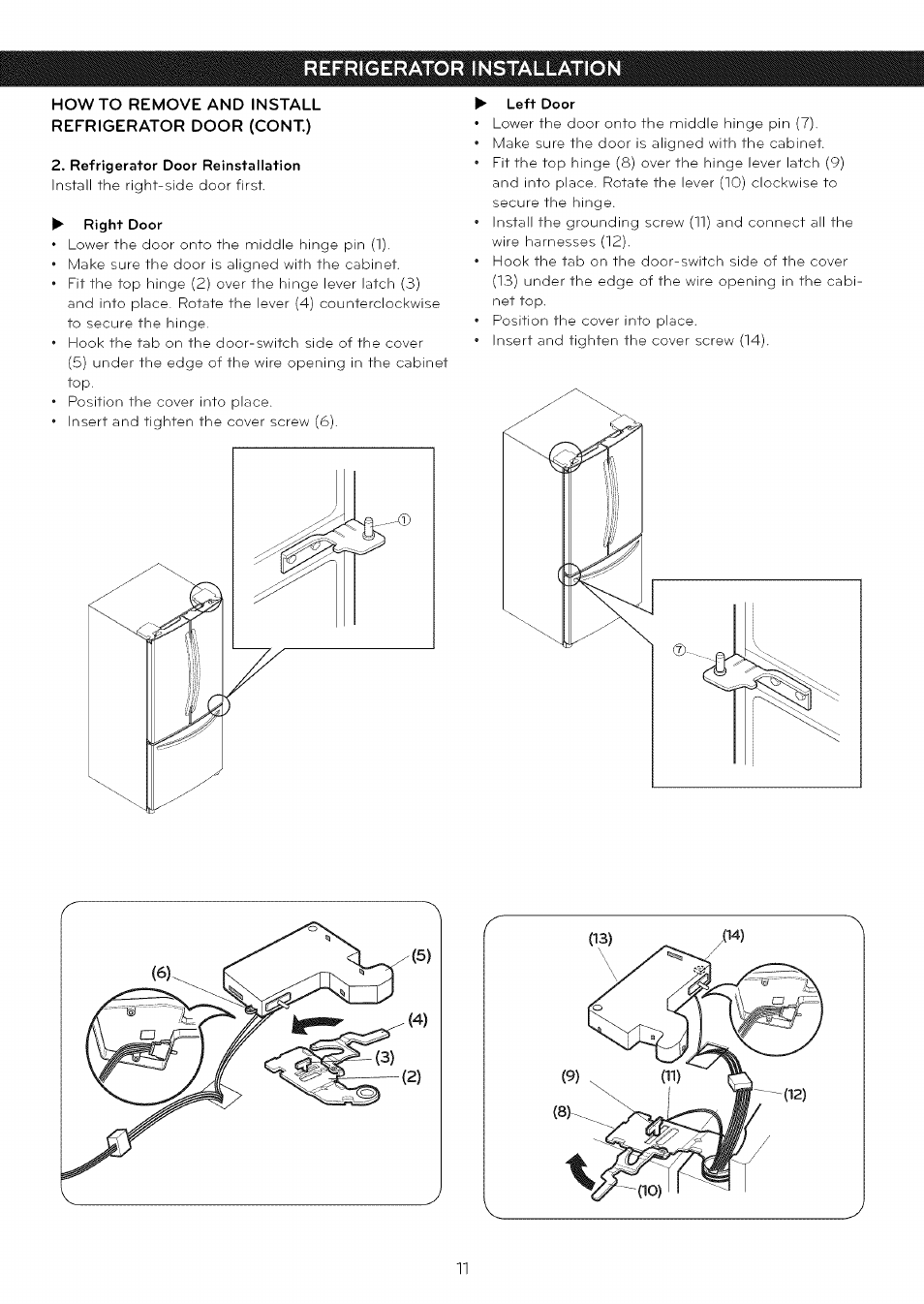 Howto remove and install refrigerator door (cont