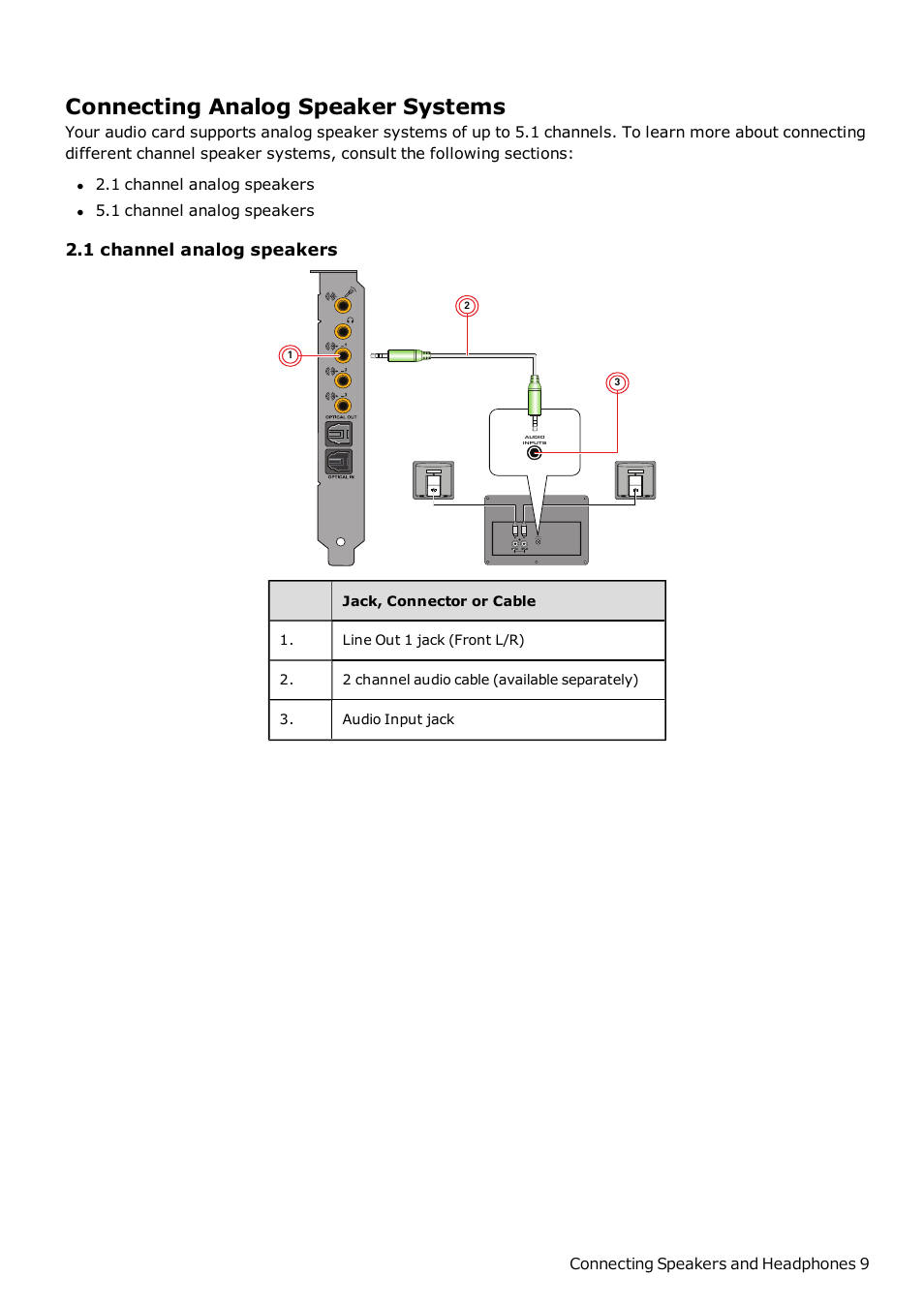 Connecting analog speaker systems, 1 channel analog