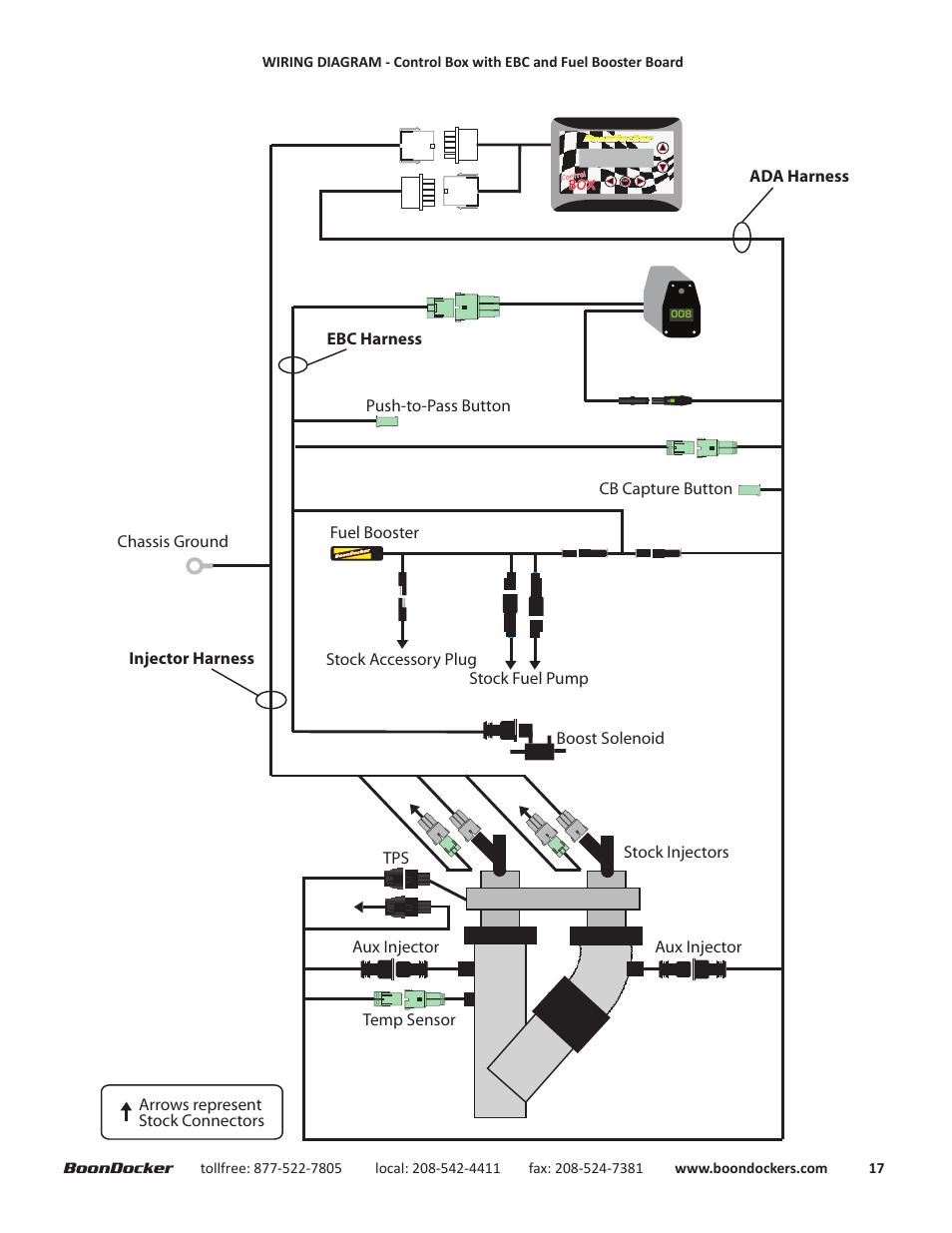 Arctic Cat Zrt 600 Manual Wiring Diagram For 1996