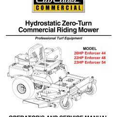 Wiring Diagram For Cub Cadet Zero Turn Mower Paslode F350s Parts 22hp Enforcer 48 En User Manual | 32 Pages Also For: 23hp 54