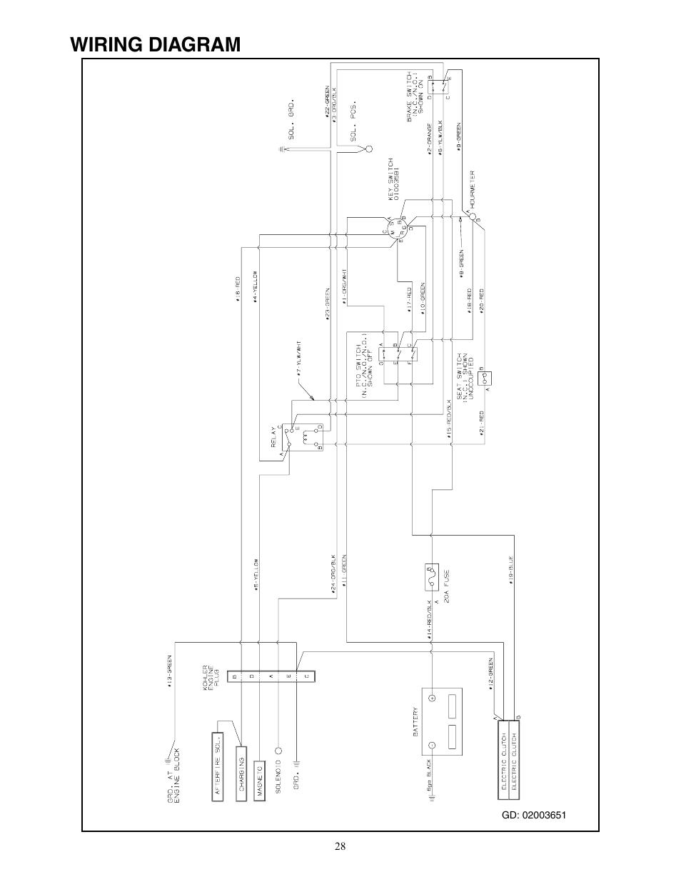medium resolution of wiring diagram cub cadet 22hp enforcer 48 en user manual page 28 32