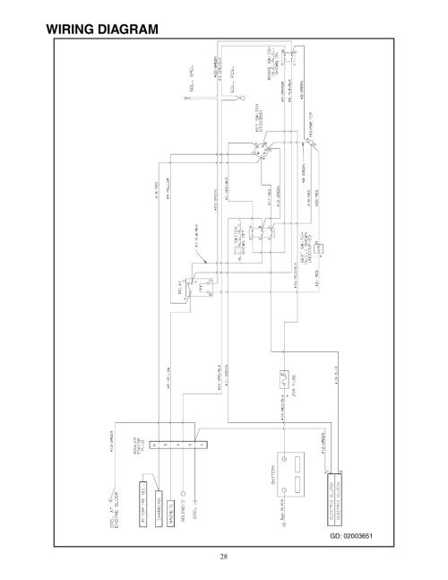 small resolution of wiring diagram cub cadet 22hp enforcer 48 en user manual page 28 32