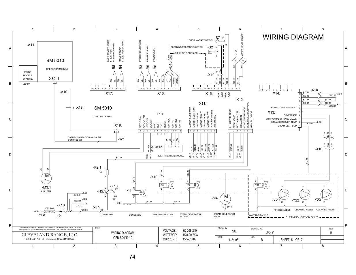 Hondacar Wiring Diagram Page 21
