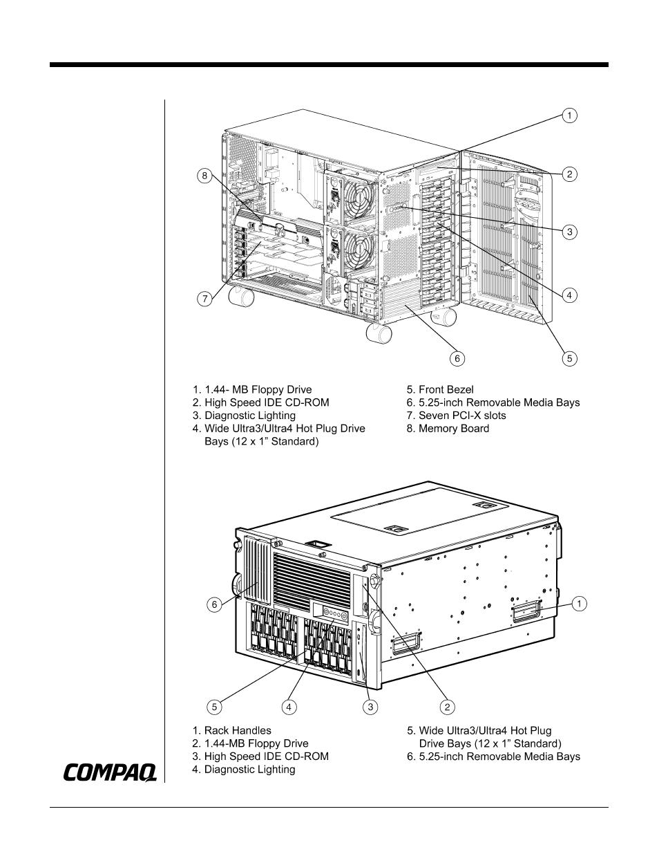 COMPAQ ML530 IDE DRIVER