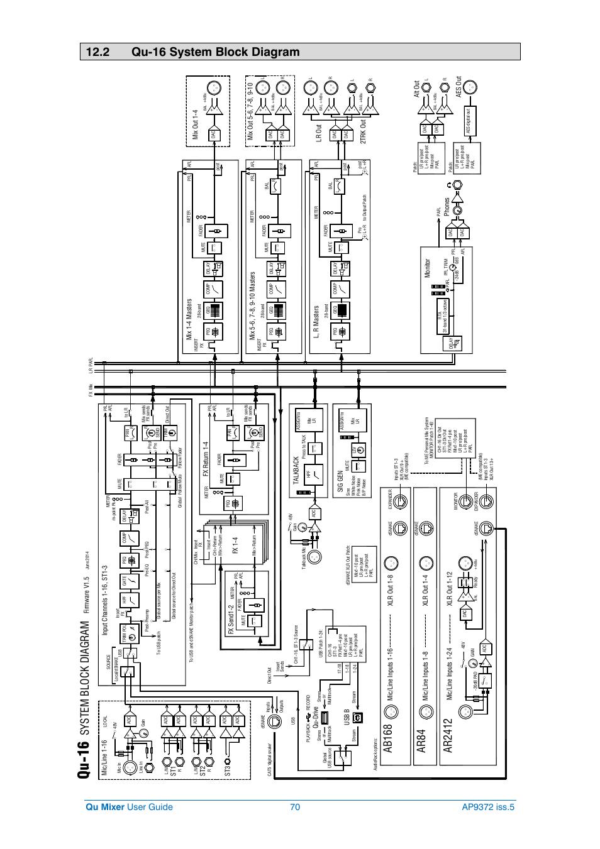 medium resolution of specification qu 16 2 qu 16 system block diagram system block