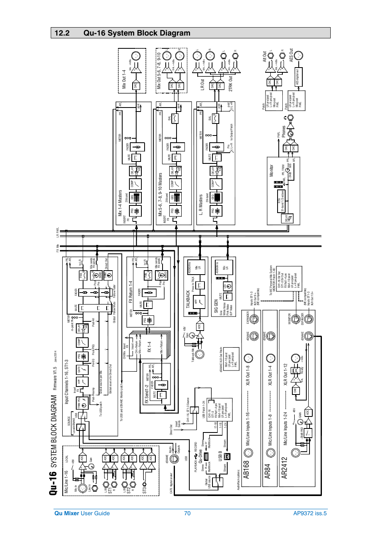hight resolution of specification qu 16 2 qu 16 system block diagram system block