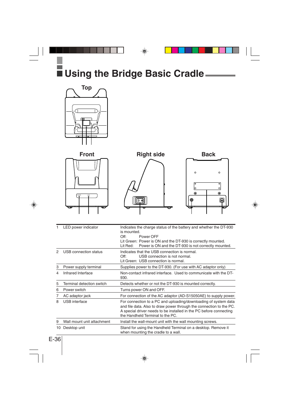 Using the bridge basic cradle, E-36, Top front right side