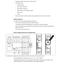 safety features block diagram terminal configuration pilz pnoz s4 c 48 240vacdc 3 n o 1 n c user manual page 6 27 [ 954 x 1350 Pixel ]