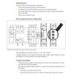 safety features block diagram terminal configuration function description pilz pnoz s5 c 24vdc 2 n o 2 n o t coated user manual page 4 23 [ 954 x 1350 Pixel ]