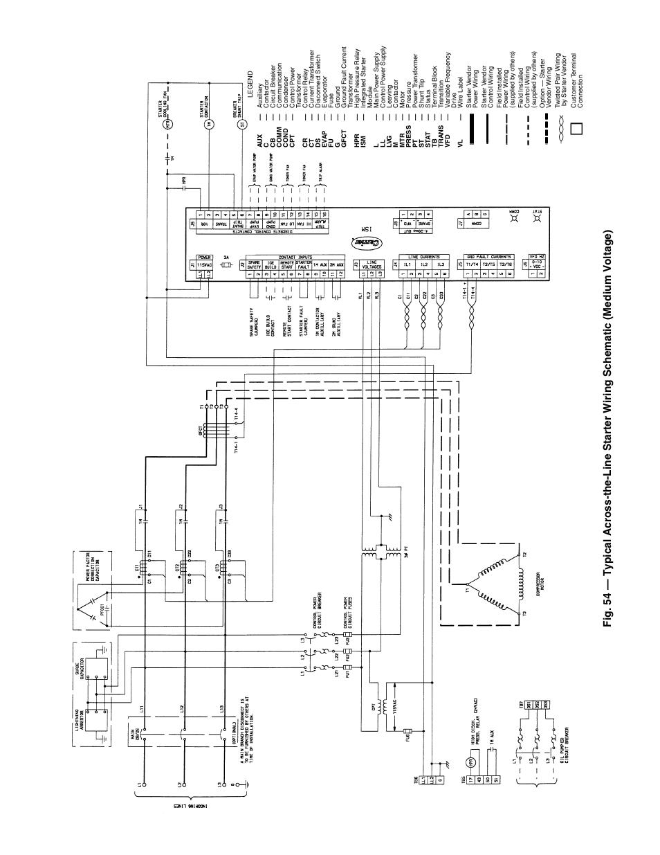 Carrier 19XR,XRV Hermetic Centrifugal Liquid Chillers User