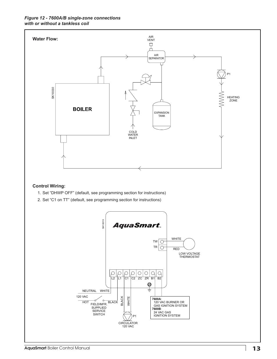 medium resolution of  burner 7600a beckett wiring diagram wiring diagram on oil burner diagram burner control wire diagram