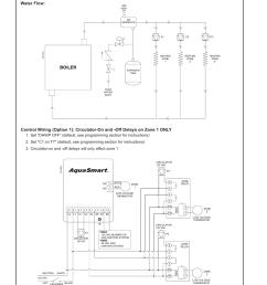 7600a beckett wiring diagram wiring diagram pass 7600a beckett wiring diagram [ 954 x 1235 Pixel ]