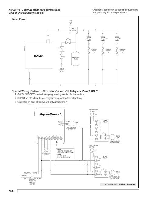 small resolution of 7600a beckett wiring diagram wiring diagram pass 7600a beckett wiring diagram
