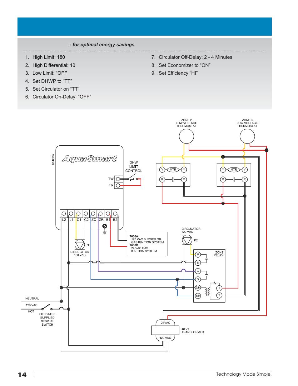 hight resolution of beckett wiring diagram wiring diagrambeckett wiring diagram