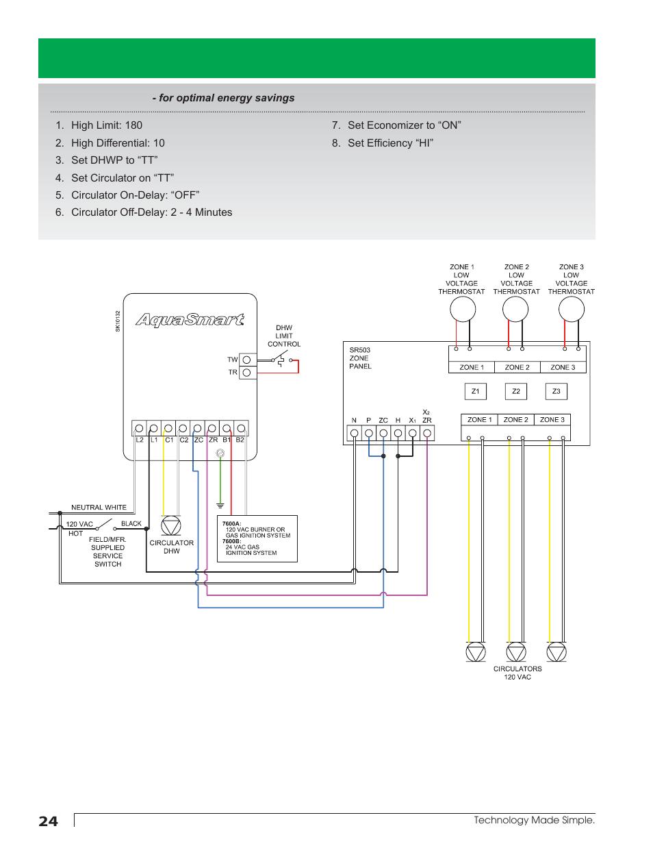 hight resolution of 7600a beckett wiring diagram wiring diagram forward 7600a beckett wiring diagram