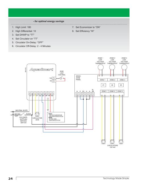 small resolution of 7600a beckett wiring diagram wiring diagram forward 7600a beckett wiring diagram