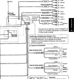 panasonic cq c8300u user manual page 171 176 [ 954 x 1372 Pixel ]