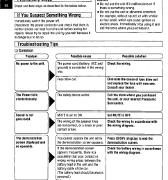 preliminary steps if you suspect something wrong troubleshooting tips common troubleshooting  [ 955 x 1375 Pixel ]