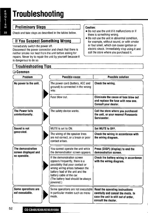 small resolution of preliminary steps if you suspect something wrong troubleshooting tips common troubleshooting