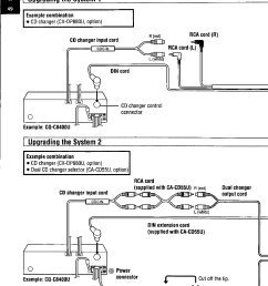 i upnradinq the system 1 example combination electrical connections panasonic cq c8300u user manual page 68 176 [ 954 x 1373 Pixel ]