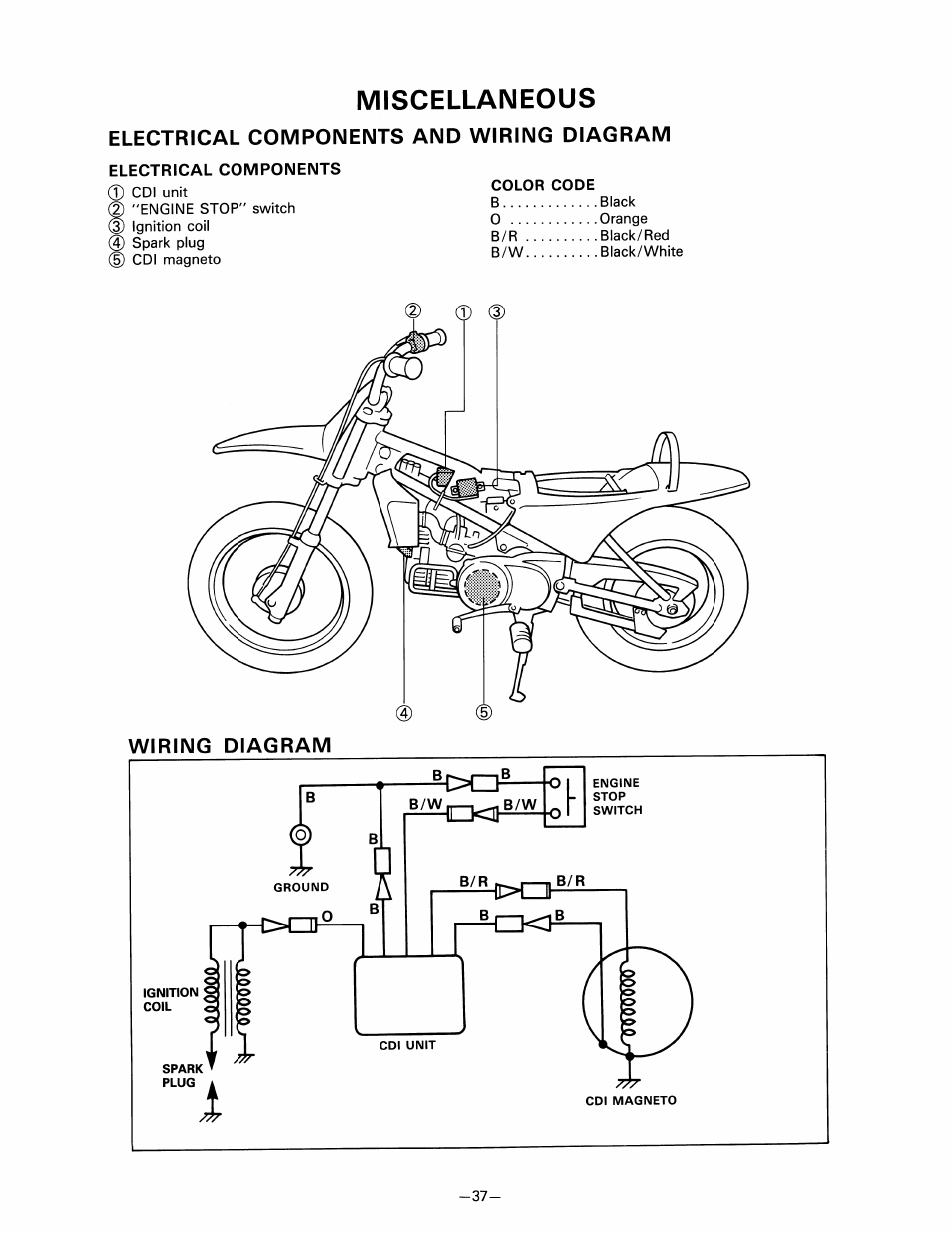 Terrific Yamaha Cdi Wiring Diagram Basic Electronics Wiring Diagram Wiring Digital Resources Sapredefiancerspsorg