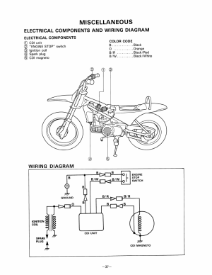 Miscellaneous, Electrical ponents and wiring diagram, Electrical ponents | Yamaha pw80