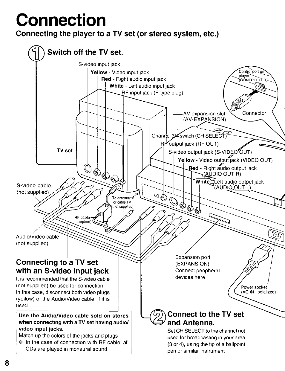 Connecting to a tv set with an s-video input jack