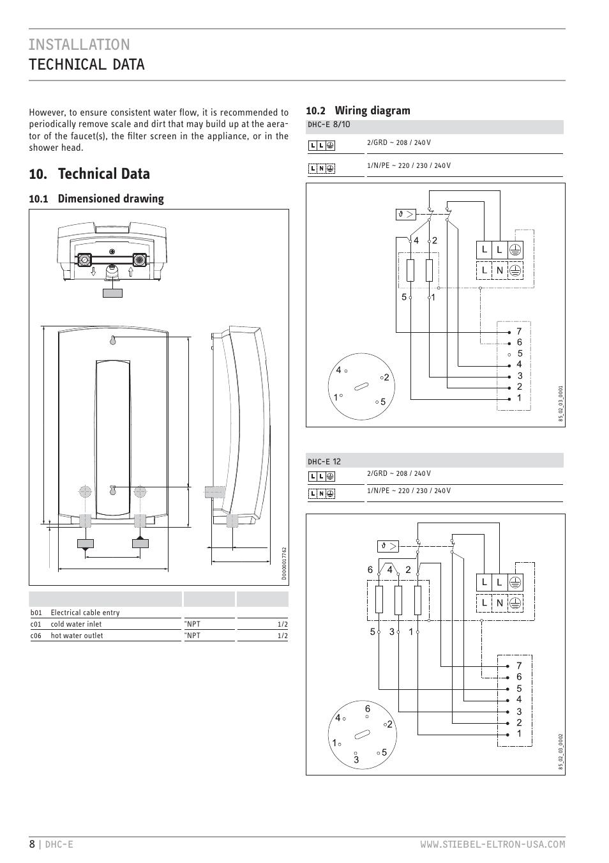 Installation technical data, Technical data, 1 dimensioned