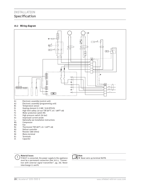small resolution of m1 m2 wiring diagram wiring library installation specifi cation 2 wiring diagram stiebel eltron accelera