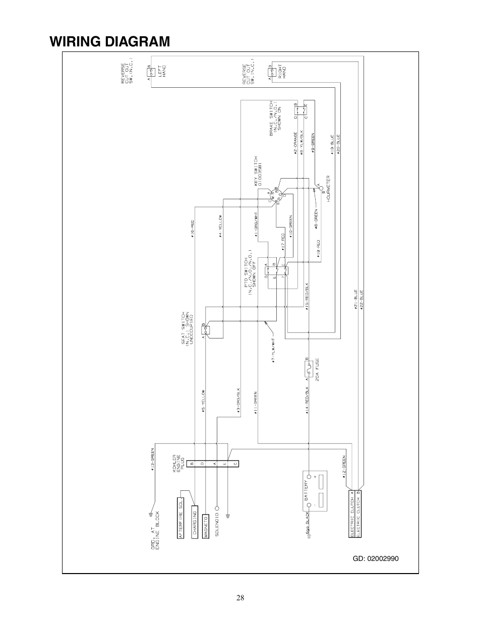cub cadet mower wiring diagram