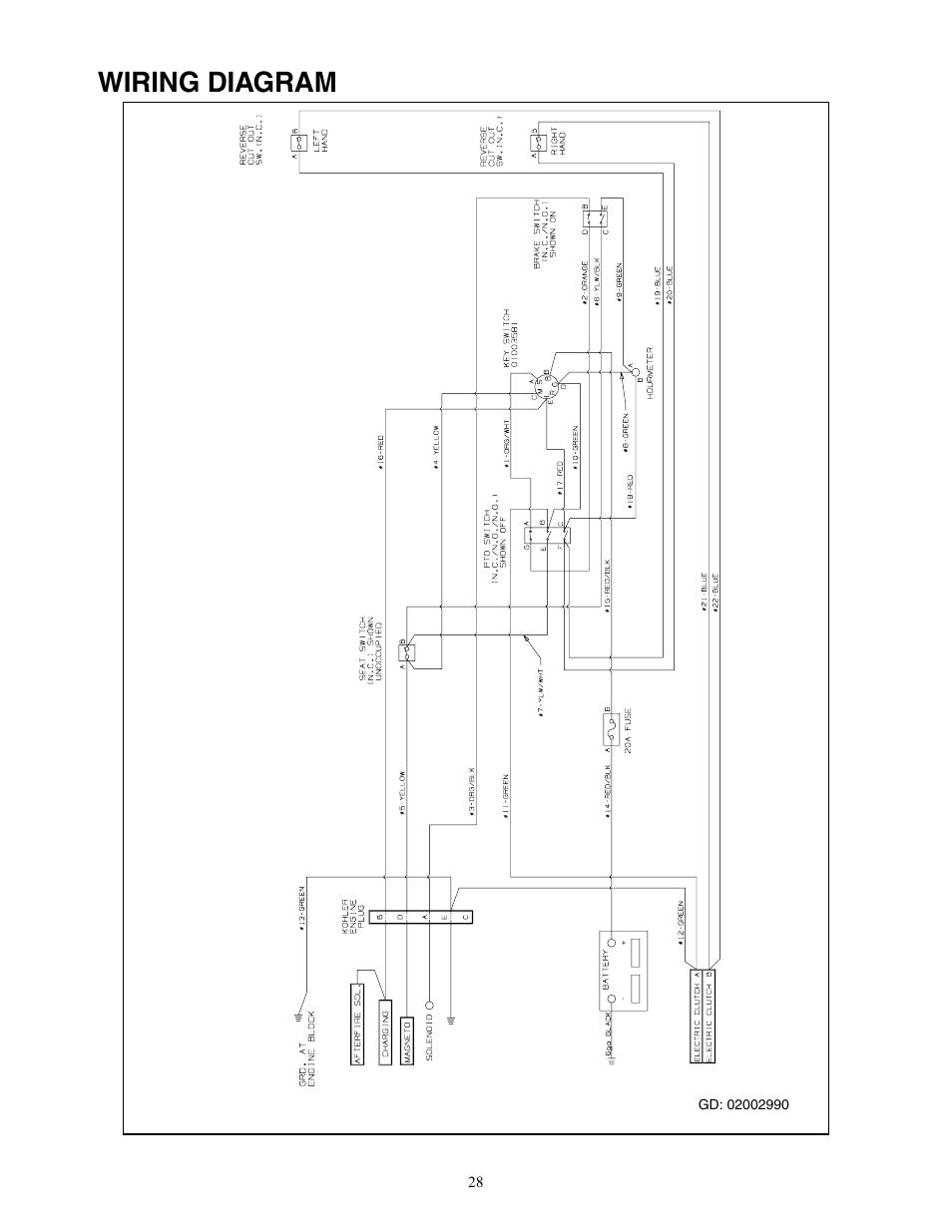 medium resolution of wiring diagram cub cadet 23hp z force 50 user manual page 28 32