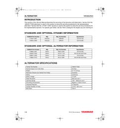 introduction alternator cub cadet yanmar 3tnv72 user manual page 239 283 [ 954 x 1319 Pixel ]