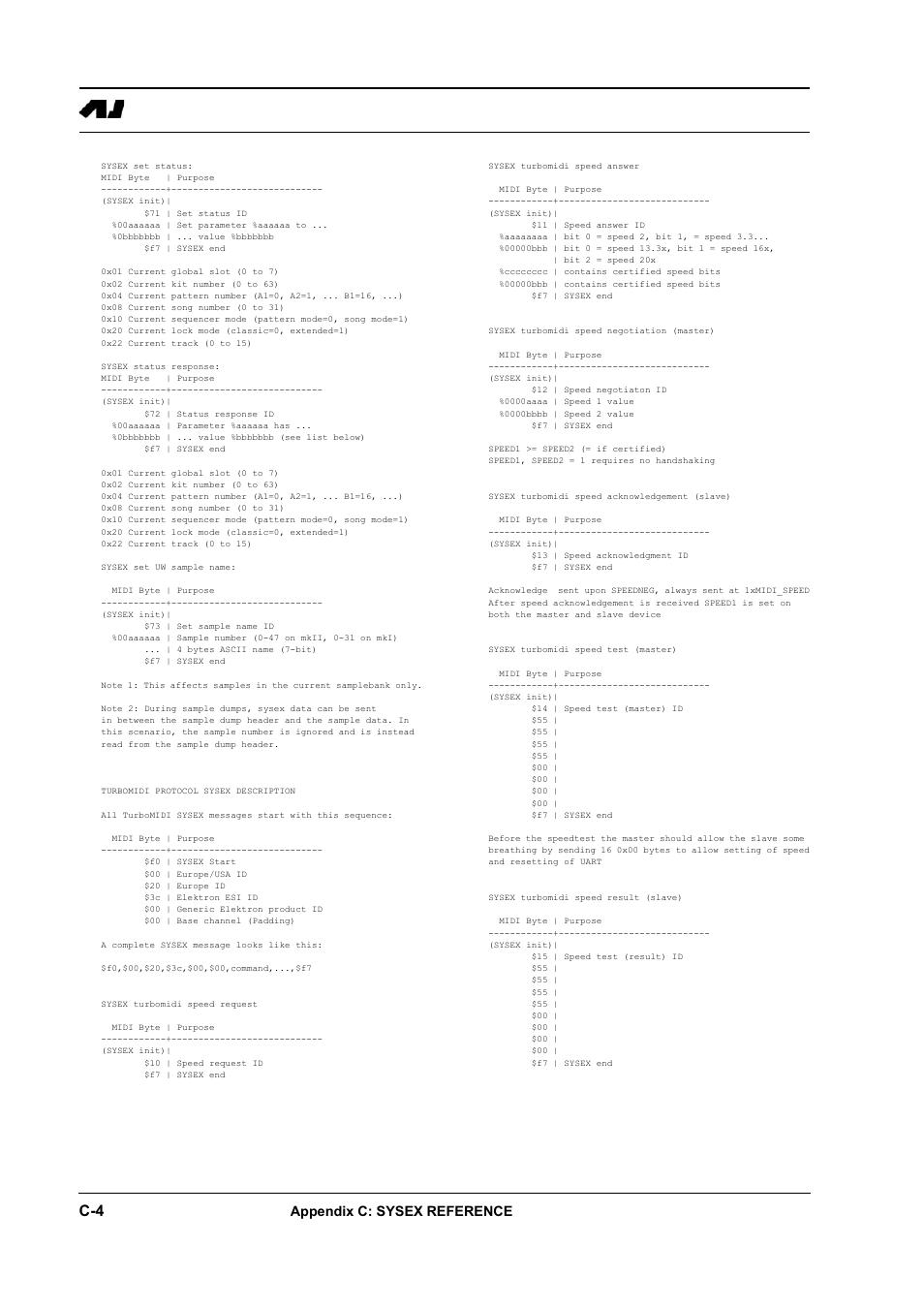 ELEKTRON MACHINEDRUM MANUAL PDF