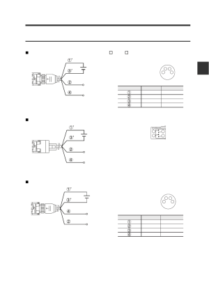 Wiring diagrams for m8econ connector types | KEYENCE FS