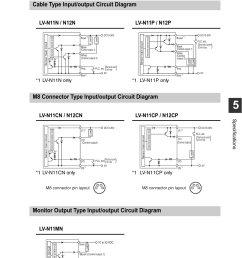 circuit diagrams cable type input output circuit diagram m8 connector type input output circuit diagram keyence lv n10 series user manual page 93  [ 954 x 1352 Pixel ]