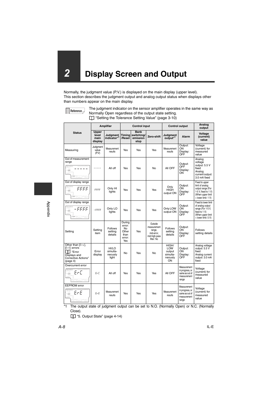 2 display screen and output, Display screen and output, Il