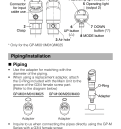 name and function of each part piping installation piping keyence gp m series user manual page 7 28 [ 954 x 1354 Pixel ]