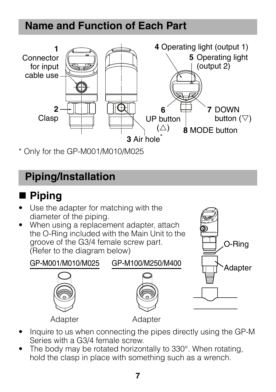 medium resolution of name and function of each part piping installation piping keyence gp m series user manual page 7 28