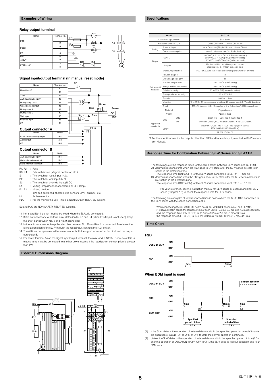 Banner Ez Screen Wiring Diagram Diagrams Harness Review Light Curtain Error Codes Menzilperde Net Manual Type 2