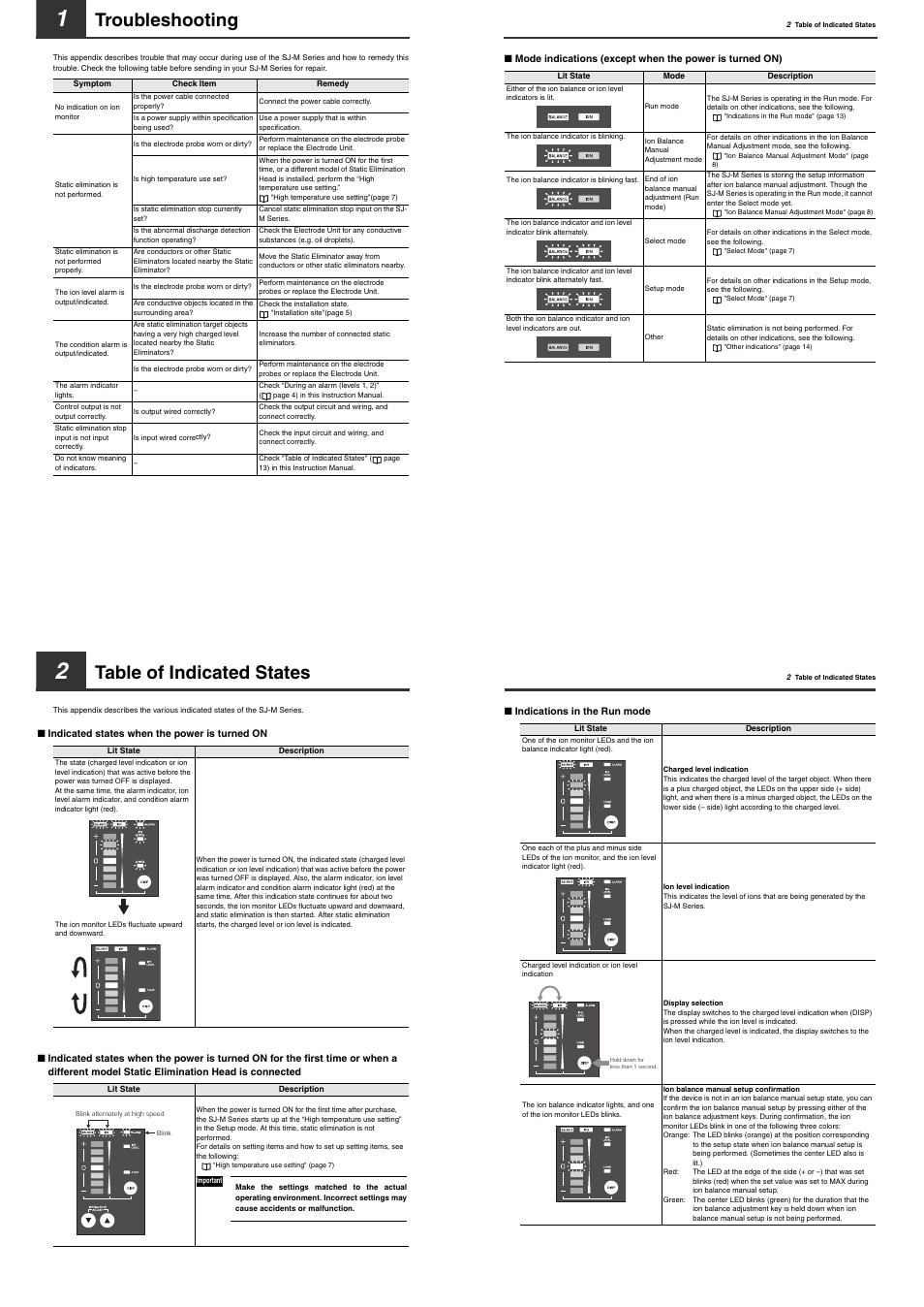 1 troubleshooting, 2 table of indicated states