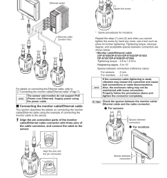 connecting via network connecting the monitor cable ethernet cable keyence iv m30 user manual page 7 10 [ 954 x 1350 Pixel ]