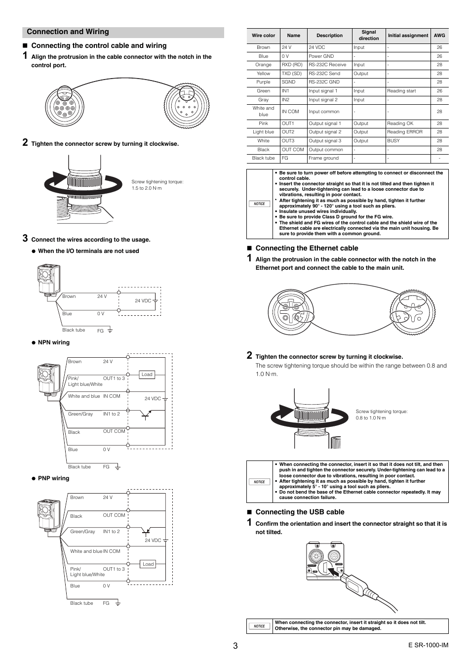 medium resolution of connection and wiring connecting the control cable and wiring connecting the ethernet cable