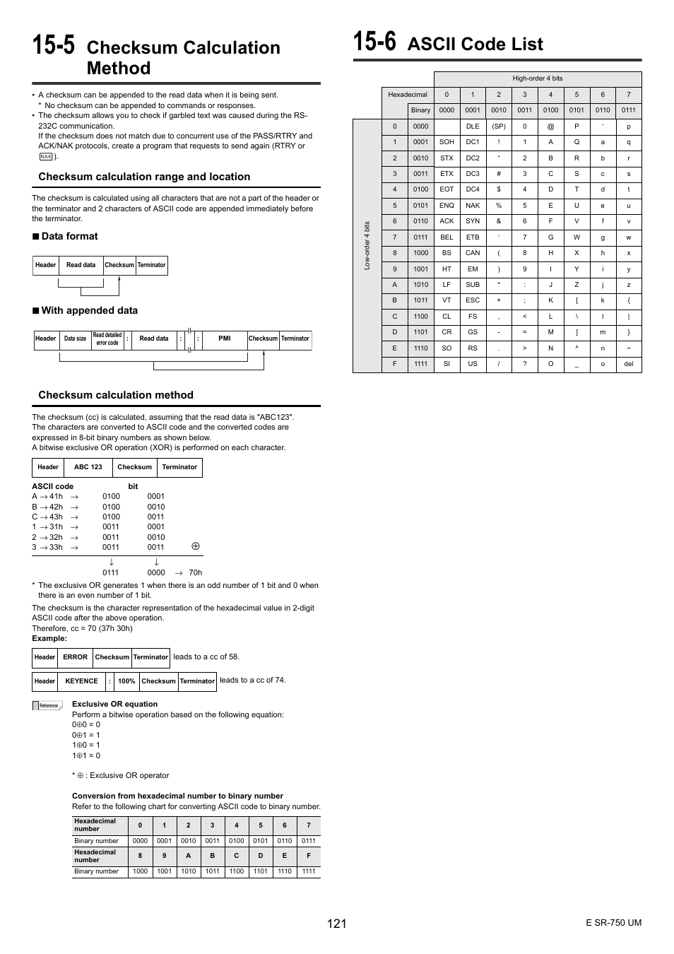 5 checksum calculation method, 6 ascii code list, Checksum