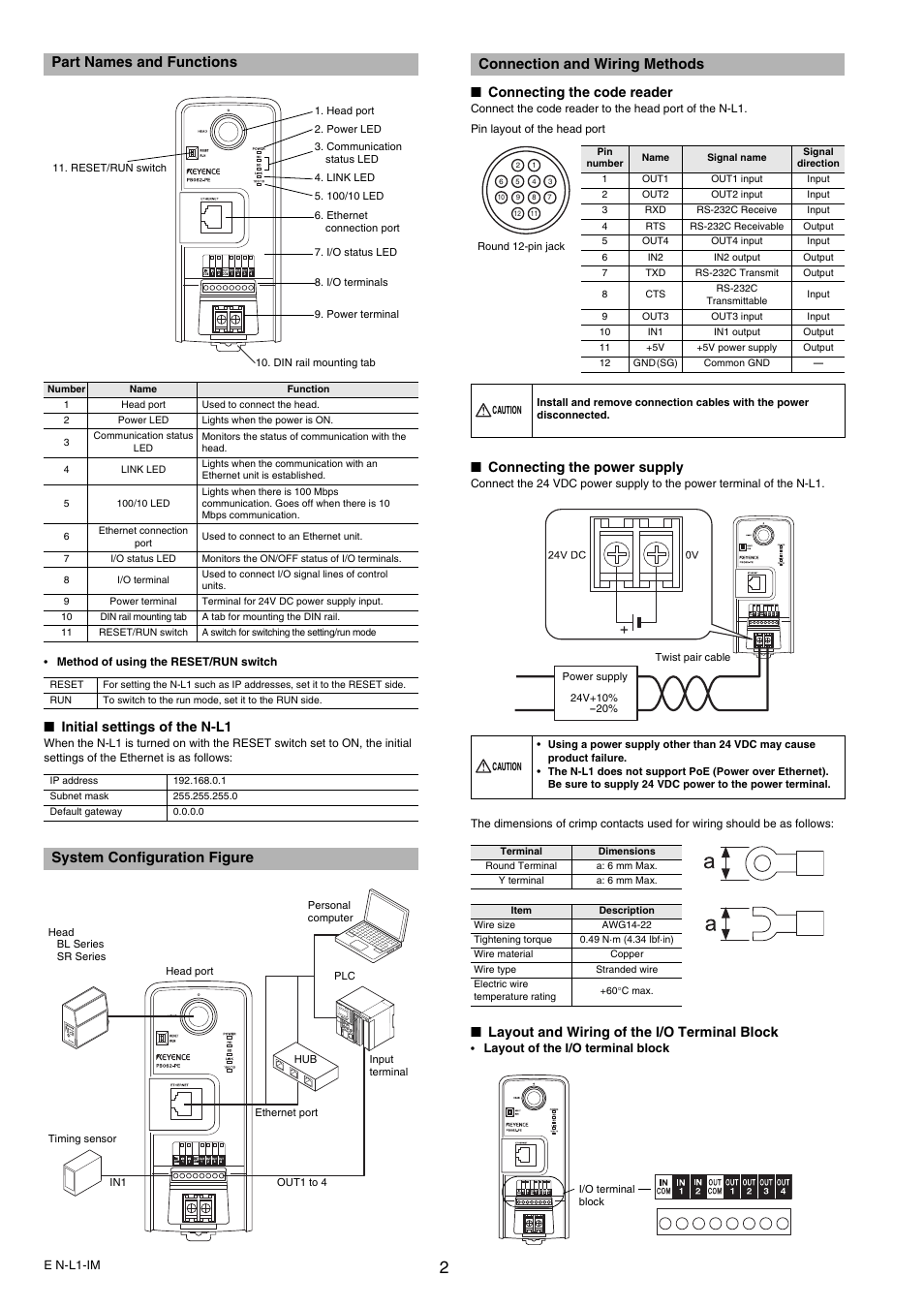 Part names and functions, Initial settings of the n-l1
